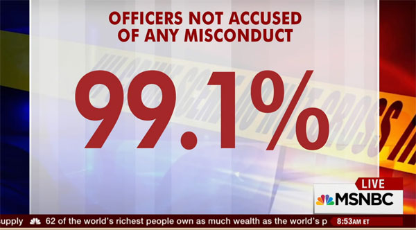 The State of Policing in America Reported by MSNBC